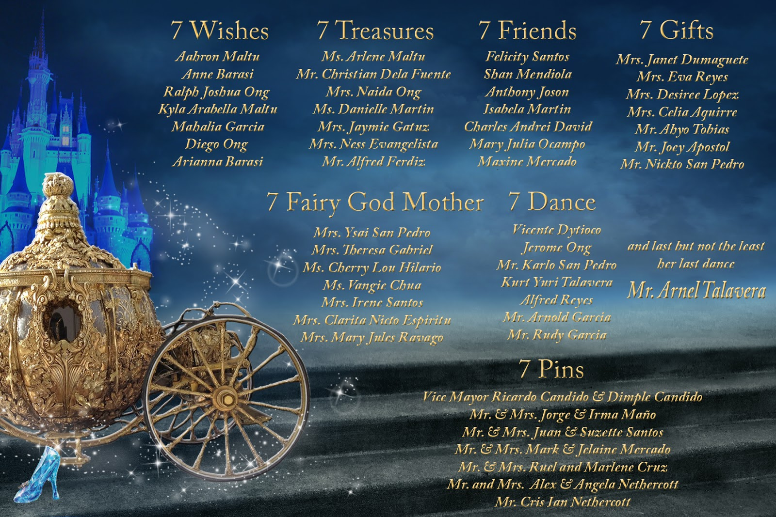 7th birthday sample invitation - cinderella themes