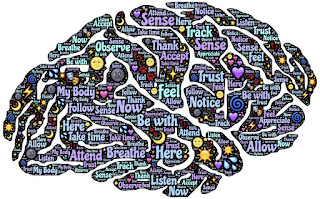 Brain word cloud representing meditating and applying neuroplastic methods to change our feelings