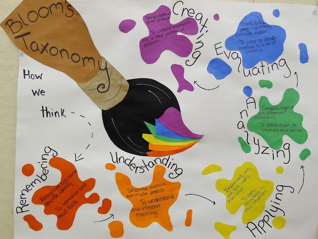 School With Bloom' Schoolartsroom Art