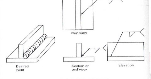 Six Pointers for better weldment drawings.: Your First