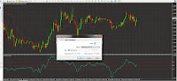 Forex scalping strategy with Ichimoku and CCI