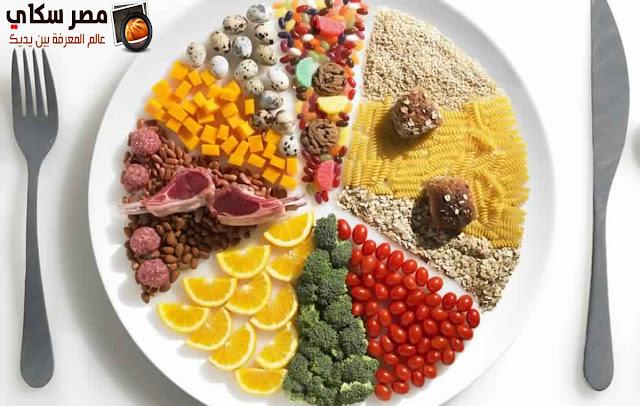 دور الهرم الغذائي الصحى فى إنقاص الوزن Food pyramid in weight loss