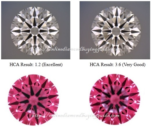 differentiate excellent diamond