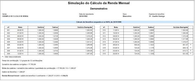 O INSS e o cálculo da renda mensal do auxílio-doença.