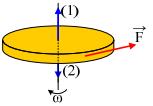 Τελικό Διαγώνισμα Φυσικής Γ. 2010.