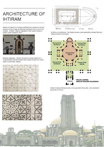An analysis of the principles of dilation throughout the history of architecture