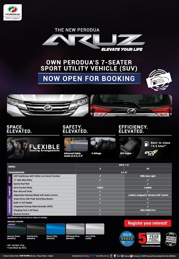 spesifikasi SUV Perodua Aruz 2019
