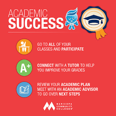 poster outlining academic success.  Text is in blog.