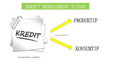 kredit di bank