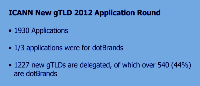 "graphic ""dotBrands - ICANN New gTLD 2012 Application Round"""