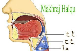 Makhraj Huruf