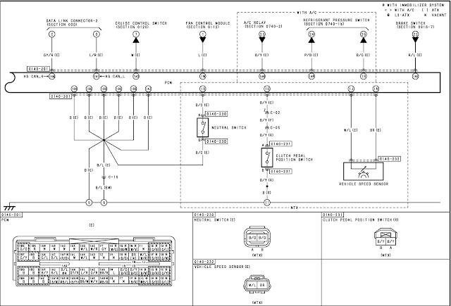 Mazda 3 Wiring diagram - Automobile Components Parts