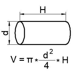 cylinder volume in liters