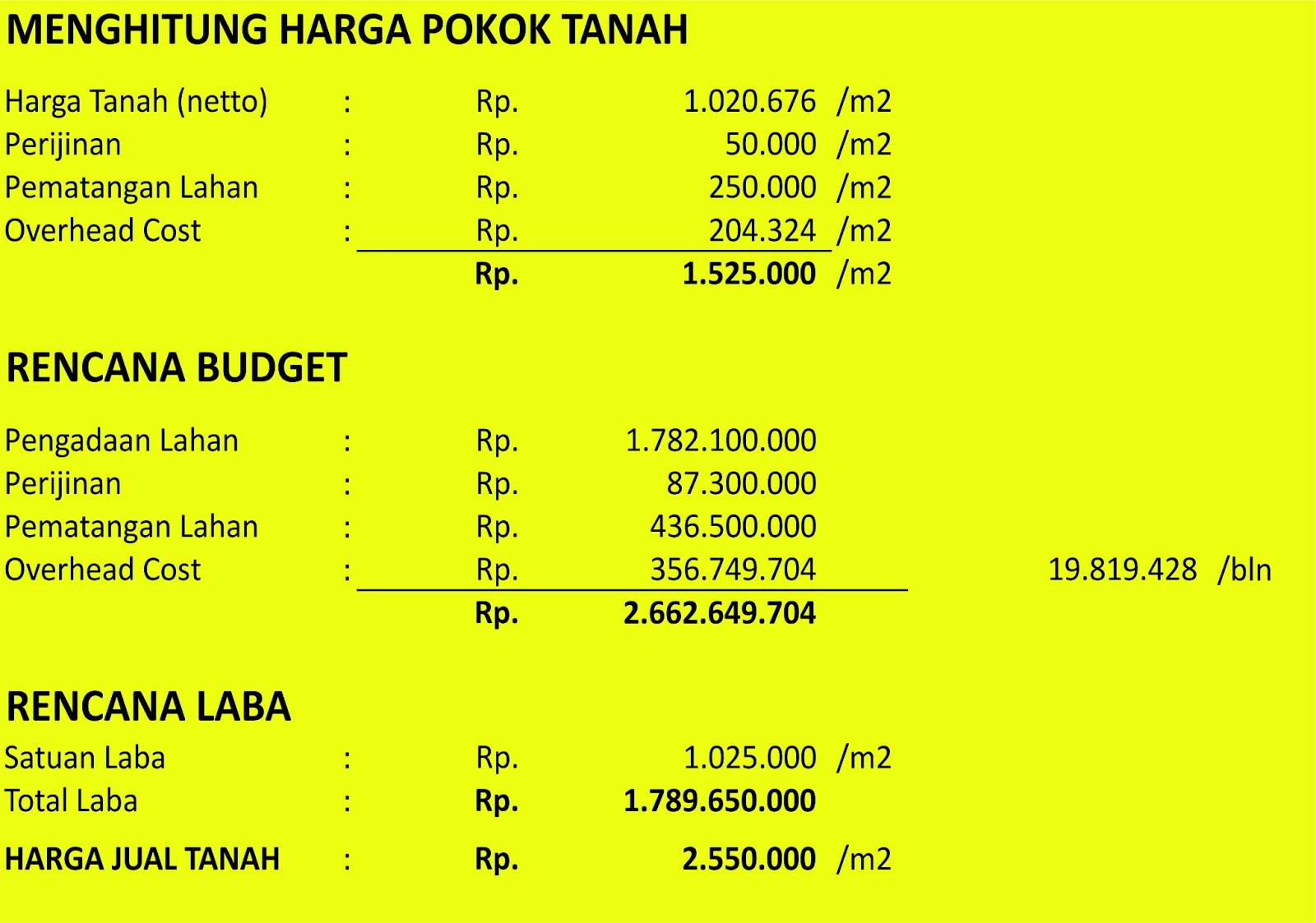 CARA GAMPANG JADI PENGEMBANG: CARA MEMBUAT BUSINESS PLAN ...