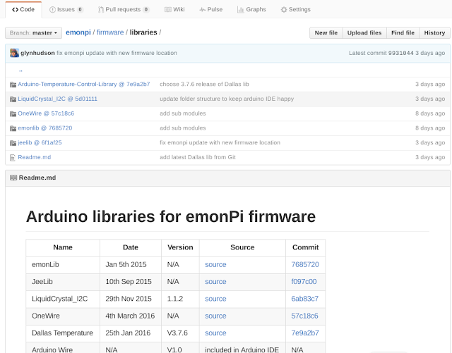 Home Assistant and emonPi | ARCHIVE: