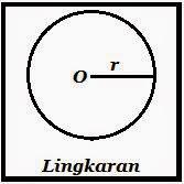 Rumus Luas dan Keliling Lingkaran beserta Contoh dan pembahasannya