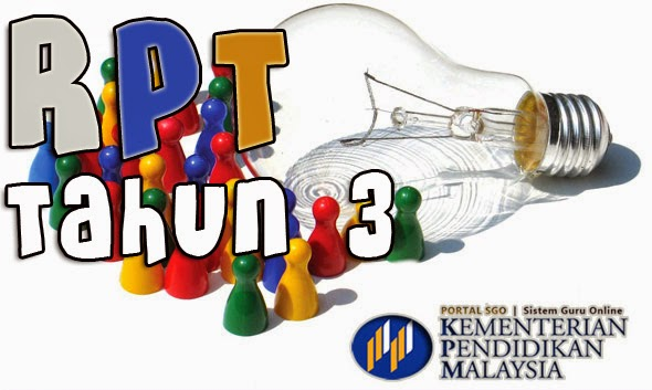 KSSR RPT Matematik Tahun 3