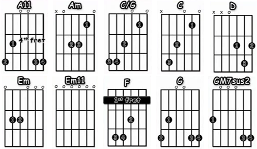 Learning To Fly Pink Floyd acordes guitarra acustica
