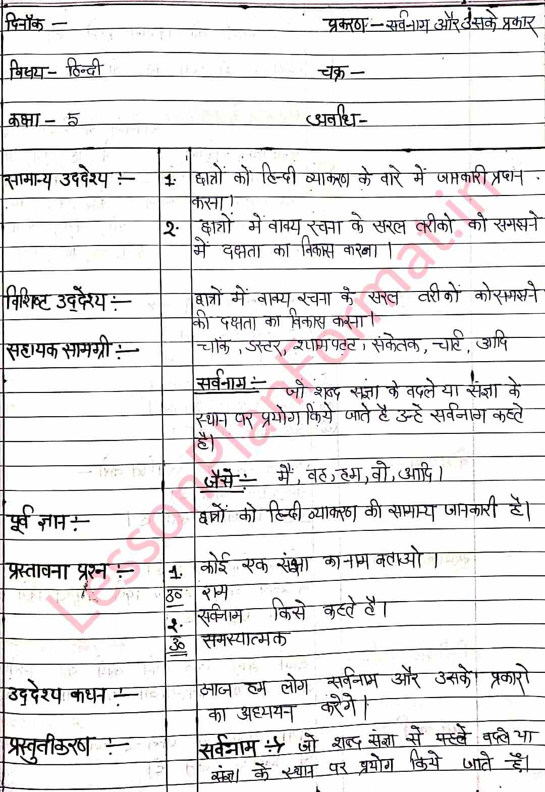 Hindi Vyakran Lesson Plan Sarvnaam