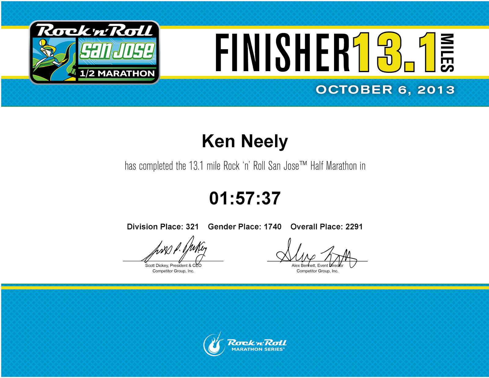 Wanderplace race report 2013 rock n roll san jose half for Fun run certificate template