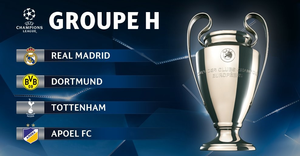 Pronostic Ligue des Champions - Groupe H