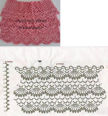 Delicadezas en crochet Gabriela: 100 Faldas con moldes gratis en ...