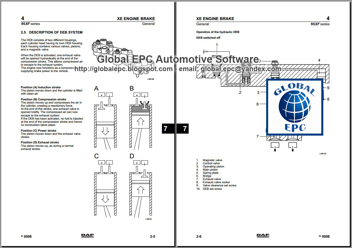 davie diagnostics manual electrical equipment fuel intake and exhaust systems gearbox general information maintenance manual 95xf rear axles special tools [ 1226 x 865 Pixel ]