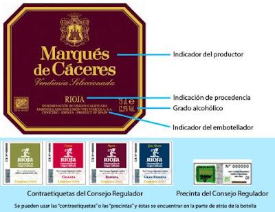 Etiquetado de vinos Rioja