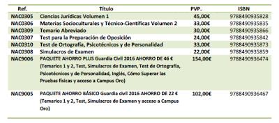 Temarios Oposiciones Cabos y Guardias de la Guardia Civil. Disponibles en Libreria Cilsa. Alicante.