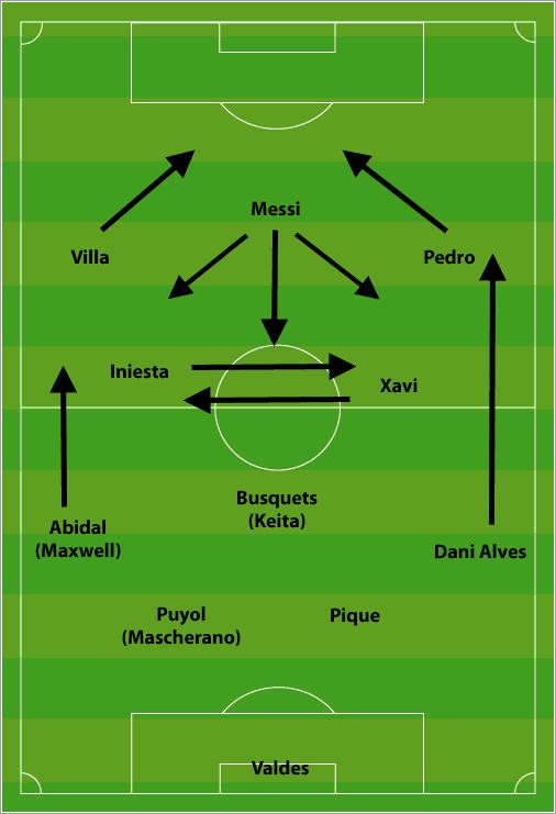 Taktik Bermain Sepak Bola : taktik, bermain, sepak, Mania:, Taktik, Sepakbola, Terbaik, Sepanjang