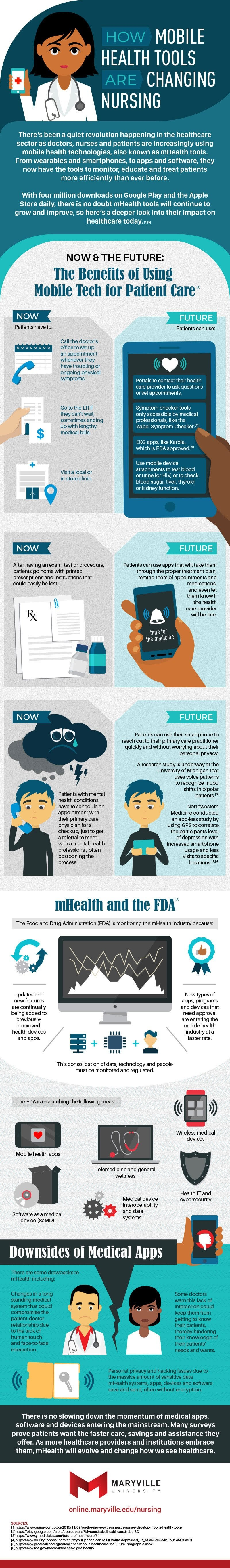How Mobile Health Tools Are Changing Nursing #infographic