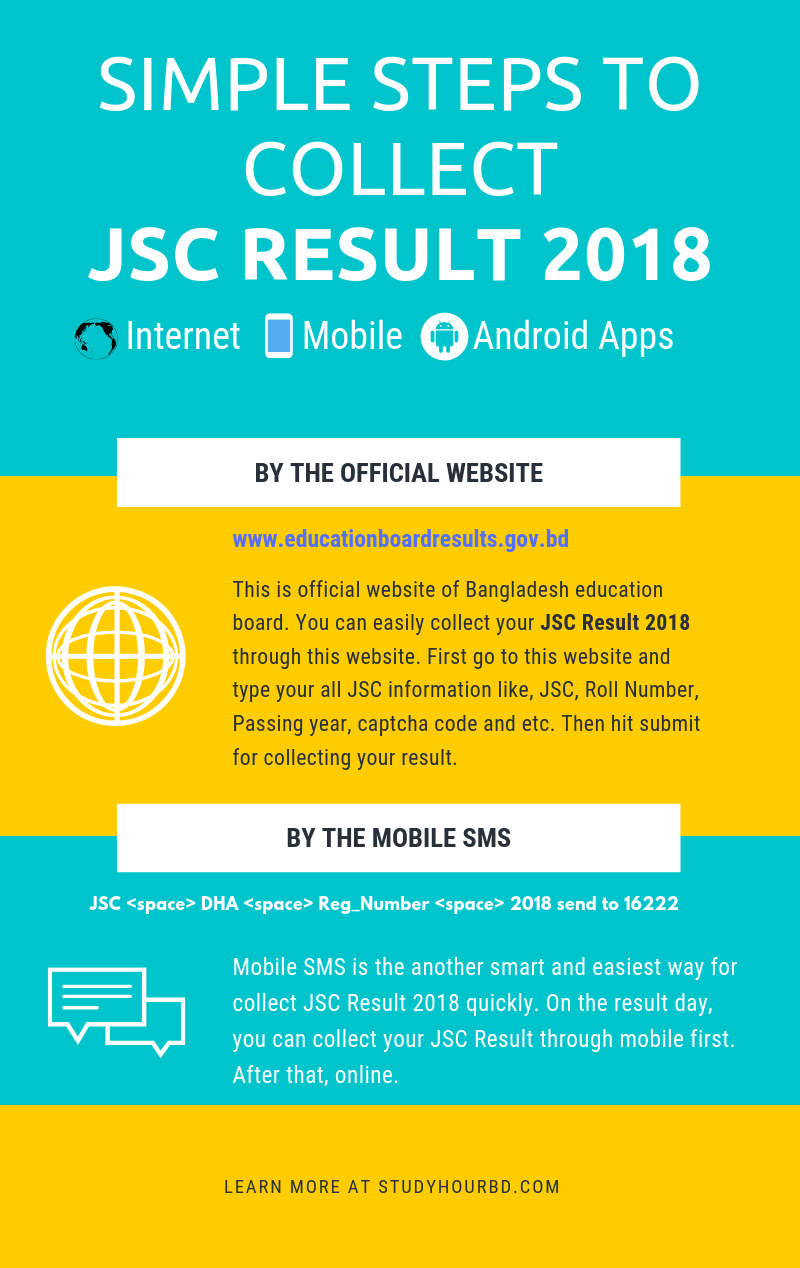 JSC Result 2019 infographic