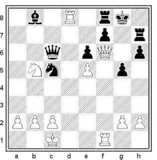 Posición de la partida de ajedrez Nikolic - Luksic (Croacia, 1995)