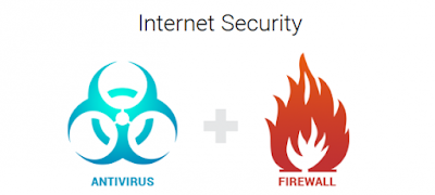 Firewall and Antivirus
