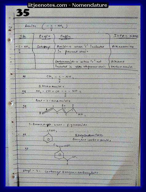 Nomenclature Notes IITJEE3