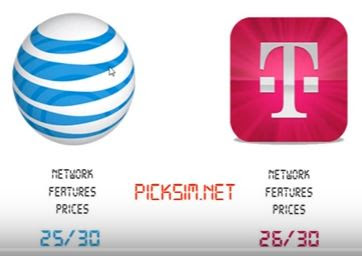 AT&T VS. T-MOBILE PHONE PLANS