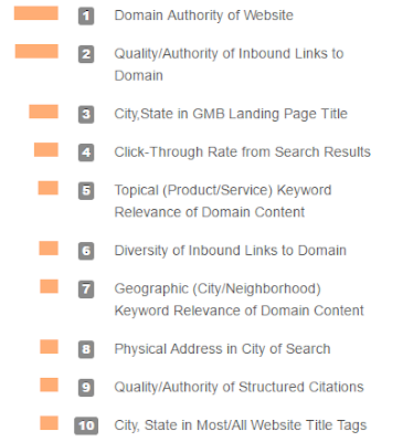 """how to create local landing pages: top 3 tips for ranking well on search engines"""
