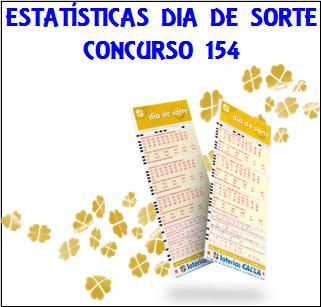 Estatísticas dia de sorte 154 análises das dezenas
