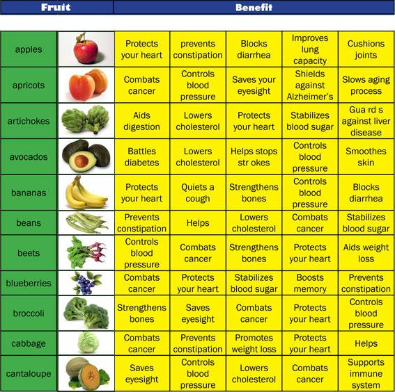 BOOBALAN N: Health Tips