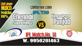 IPL 2019 18th Match KXIP vs CSK Prediction Who Win Today CSK vs KXIP