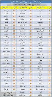 ارقام السيارات بالمغرب