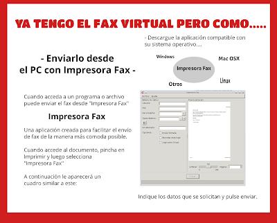 enviar fax por Internet