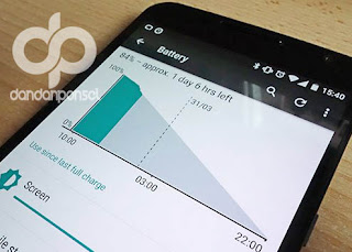 Cara Kalibrasi Baterai Android Tanpa Root