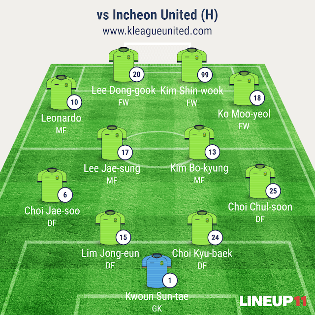 Jeonbuk Hyundai Motors vs. Incheon United (K-League R5, Apr 13th, Jeonju World Cup Stadium)