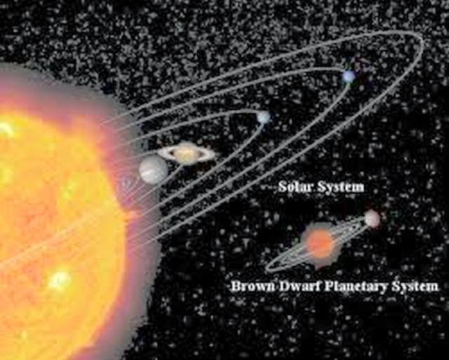new solar system nibiru - photo #9