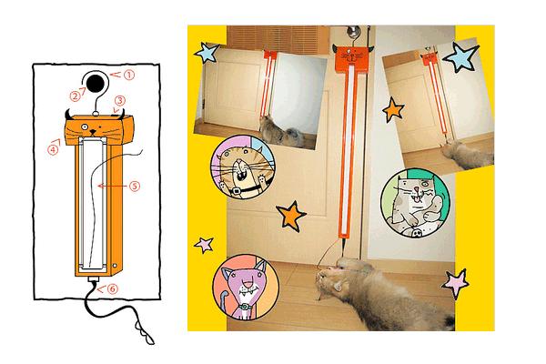 игрушки для кошек для самостоятельных игр