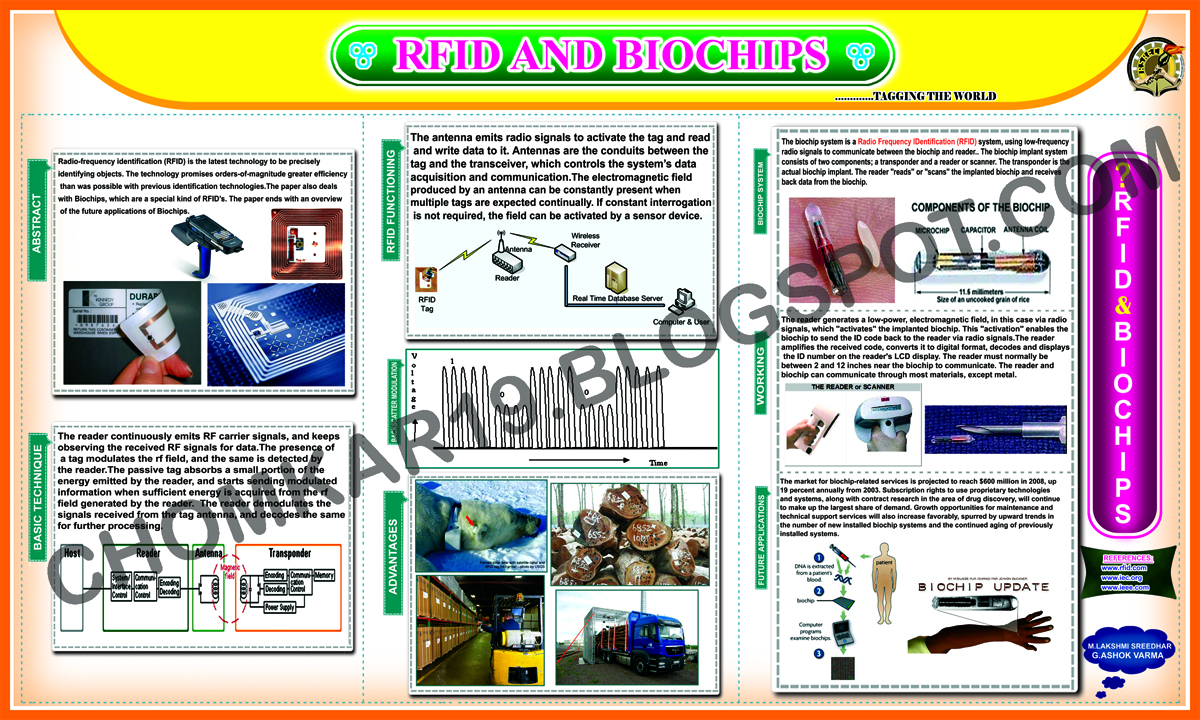 biochip engineering research papers
