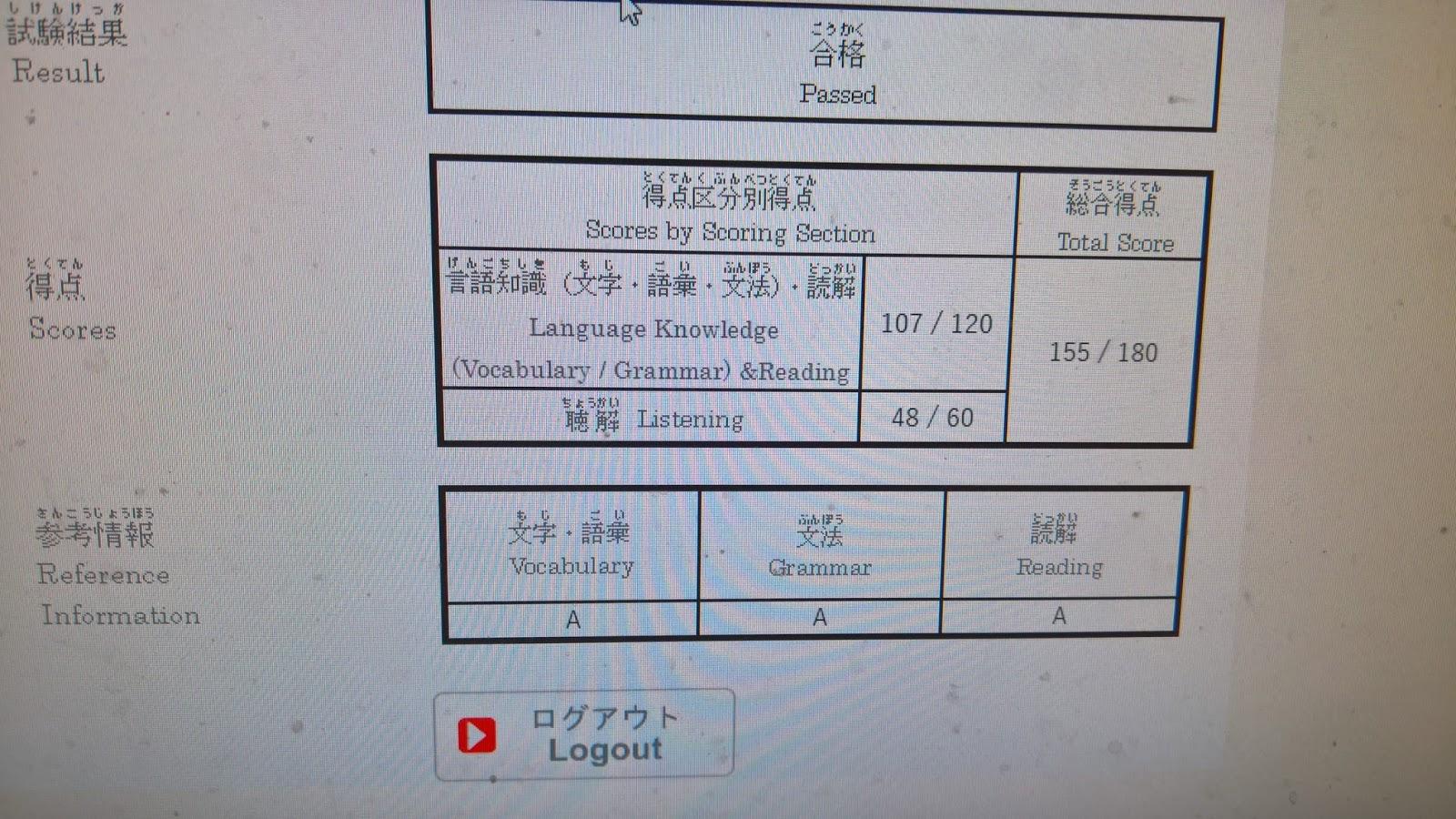 learn japanese for kid: Japanese Online Test N5