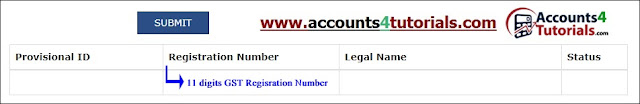 get gst registration number from pan number