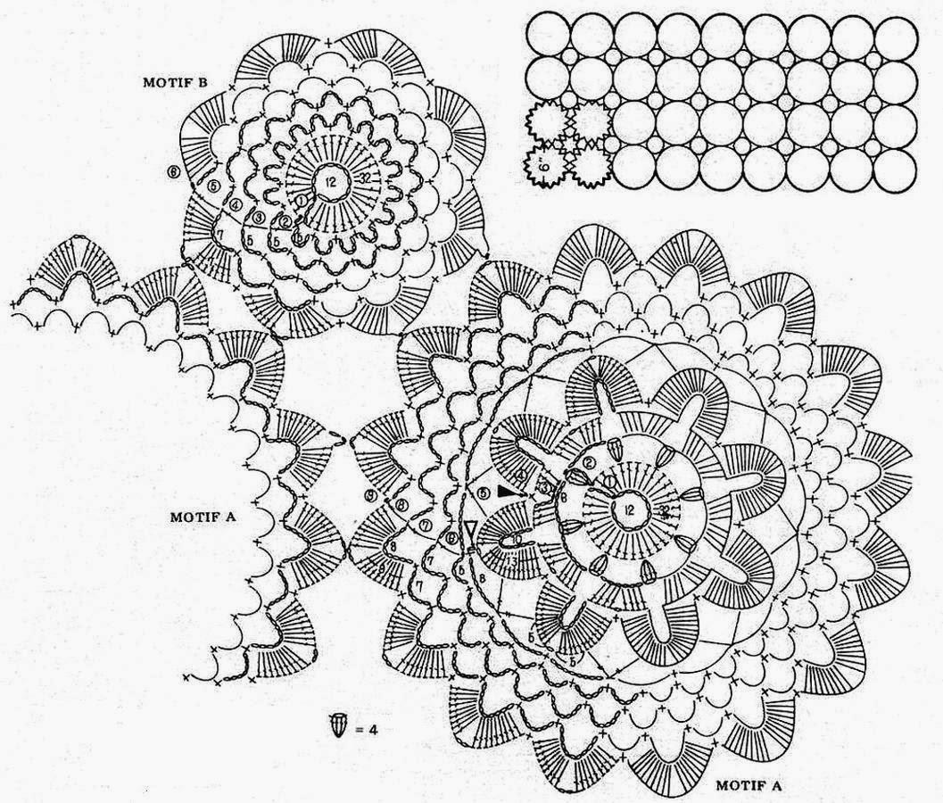 Ergahandmade Crochet Tablecloth Diagram